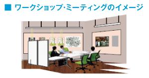Stajimoルームの利用方法 ワークショップ、ミーティングのイメージ