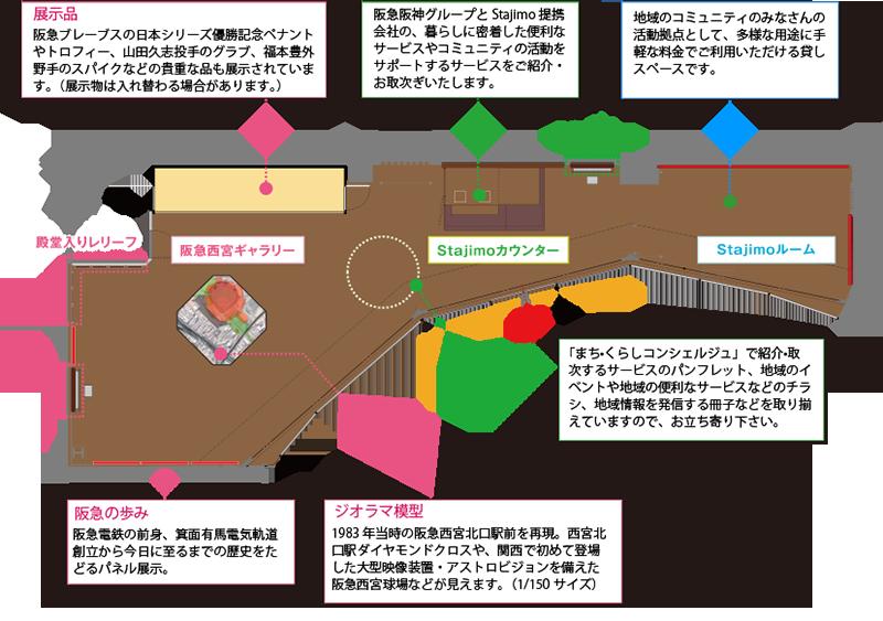 StajimoNISHINOMIYA 施設案内フロアマップ